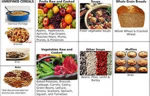 diet high fiber picture 7