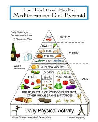 atkins diet and ketone level picture 3