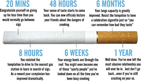 withdrawal days when you quit smoking picture 5