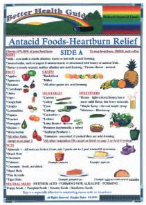 indigestion diet picture 15