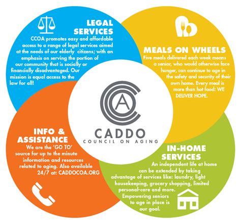 caddo council on aging picture 11