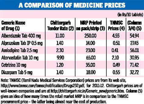 enduros medicine price in india picture 5