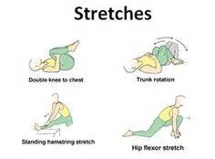 exercises for sacroiliac joint pain picture 5