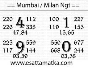 matka tips today picture 3