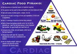 cardiac diet picture 11