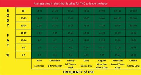 drug testing thyromine stays in body picture 9