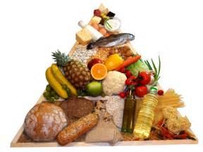 diet picture 13