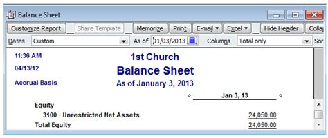 finance restricted and unrestricted net in health picture 12