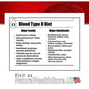 what herbs work well with o positive blood picture 2