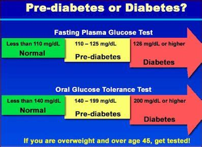 diabetic supplies canada picture 11