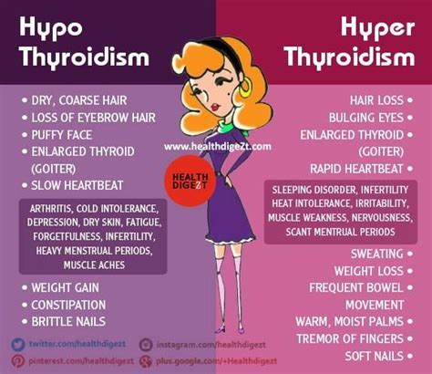 causes for low thyroid picture 14