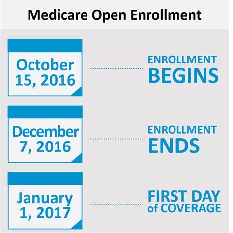 medicare prescription drug enrollment form picture 3