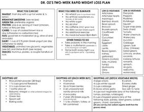doctors quick weight loss diets picture 3