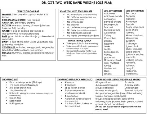 dr oz diet shopping list 2015 total 10 picture 1