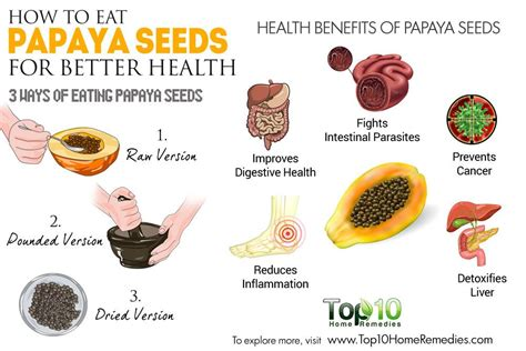 how to eat papaya seeds picture 1
