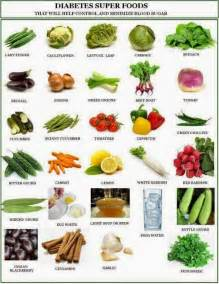 foods for diabetics picture 3