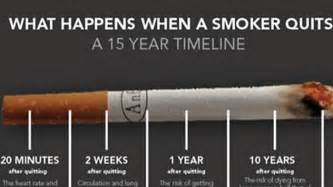 stop smoking nerve recovery picture 10