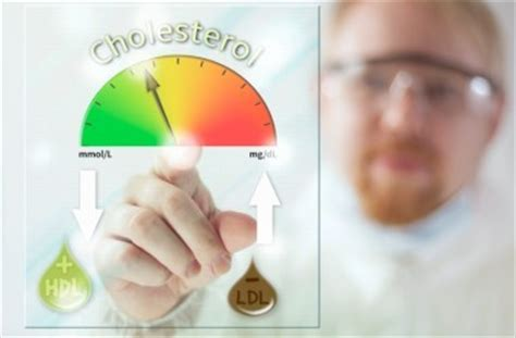 what does it mean when cholesterol hdl and picture 4