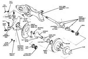 ball joint replacement jeep cherokee picture 17