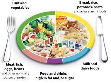cardiac diet ethnic picture 14
