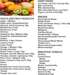 low glycemic diet picture 5