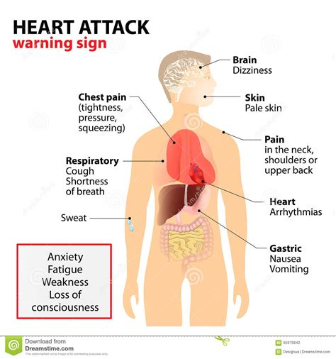 Warning signs of high blood pressure picture 1