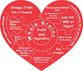 diet for heart picture 11