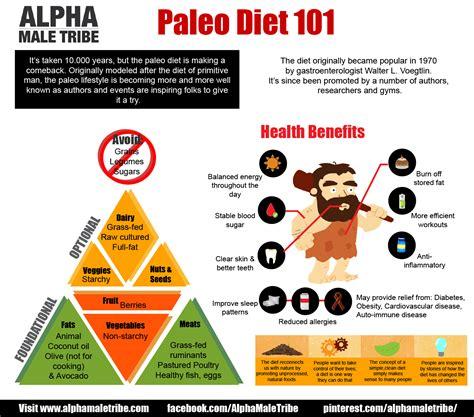 caveman diet picture 10