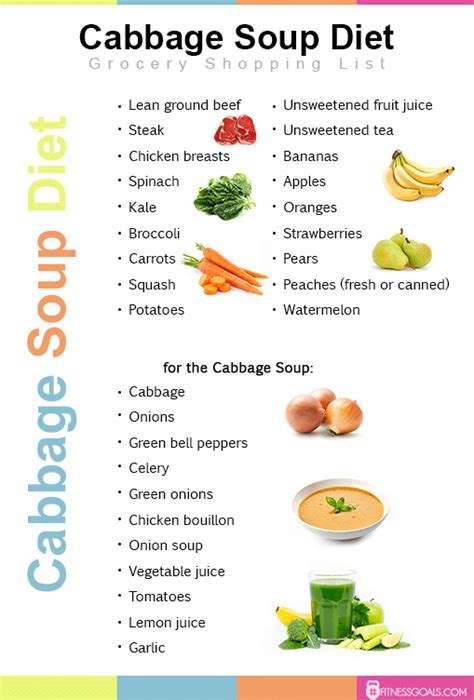 cabbage soup diet plan for free picture 13