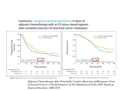 chemotherapy for colon cancer picture 6