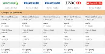 hsbc business solution picture 6