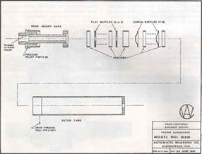 blueprints for .223 suppressor picture 1
