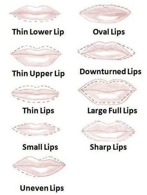 full pregnancy lips do they stay? picture 4