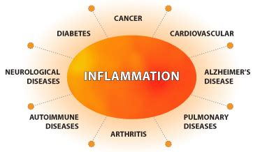 colon inflamation test picture 3