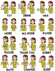 asl sign for diet picture 11