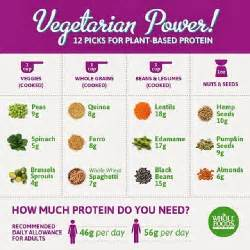 a healthy nonmeat diet picture 6