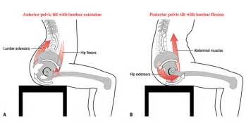 what is involved in a bladder extension picture 8