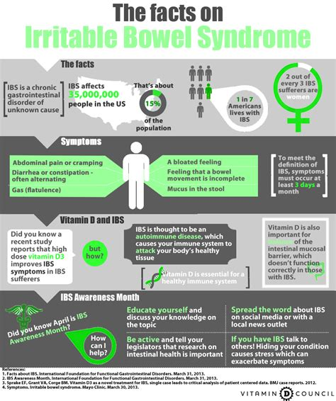 baclofen irritable bowel syndrome picture 7