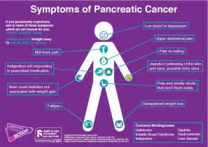 colon cancer sciatica picture 18