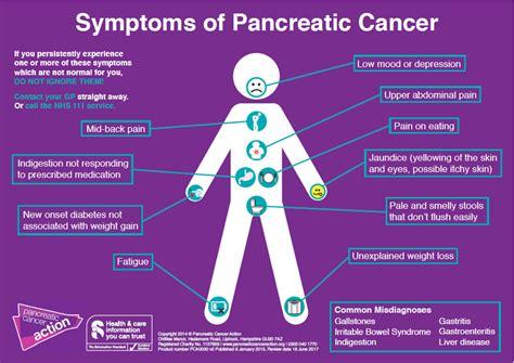 colon cancer sciatica picture 2