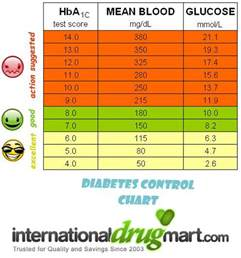 diet blood type picture 7