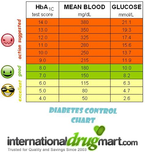 what is a dangerous blood pressure level for men picture 6