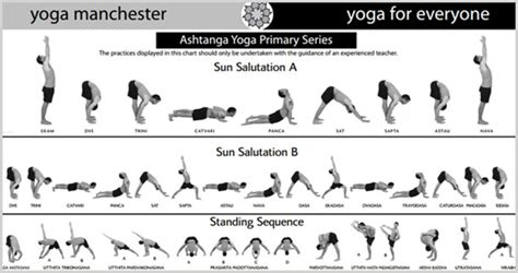 hatha yoga and weight loss picture 13