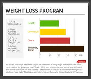 the total weight loss program picture 7