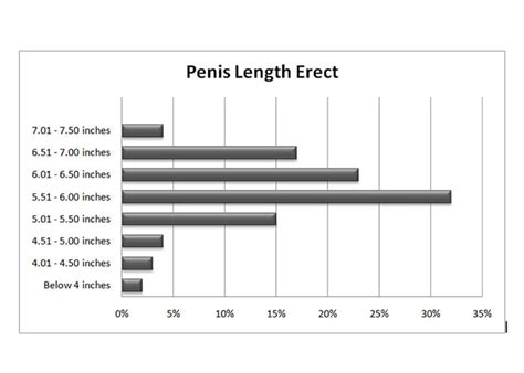 pictures of different sizes of penis in men picture 2