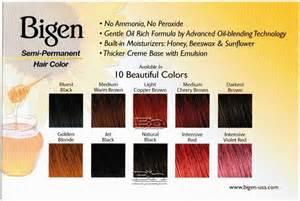 Bigen hair color picture 10