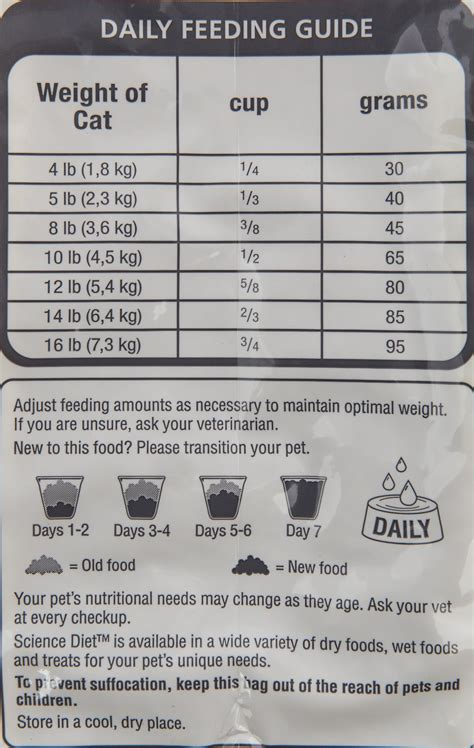 dog food for sensitive skin picture 9