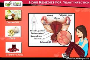 home remedies for yeast infections picture 2