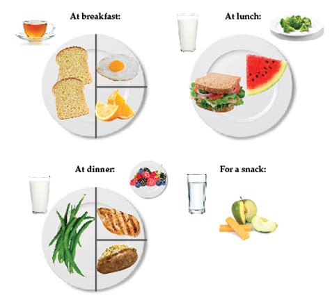 free cholesterol diet picture 11