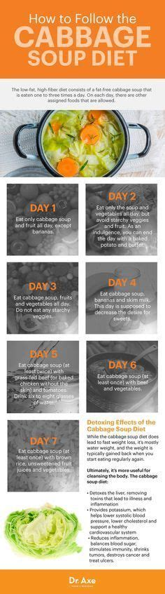 cabbage soup diet plan for free picture 19